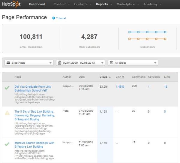 popularblogpost resized 600